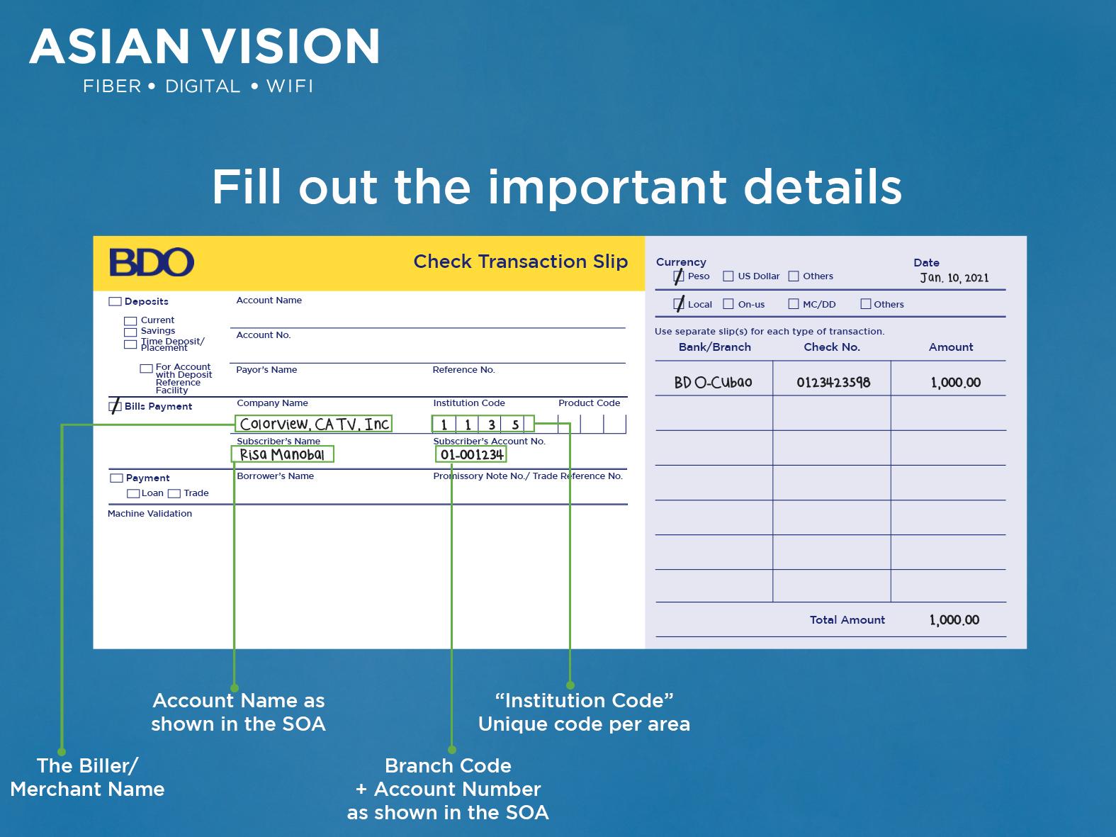 Sample image for Check Transaction Slip: